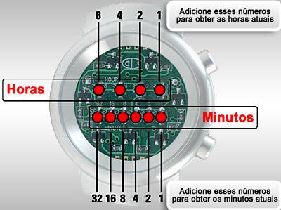 Relógio de pulso mostra horas em números binários